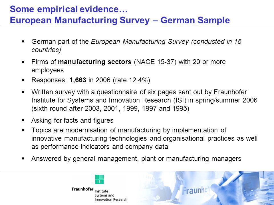 Some empirical evidence… European Manufacturing Survey – German Sample German part of the European Manufacturing Survey (conducted in 15 countries) Fi