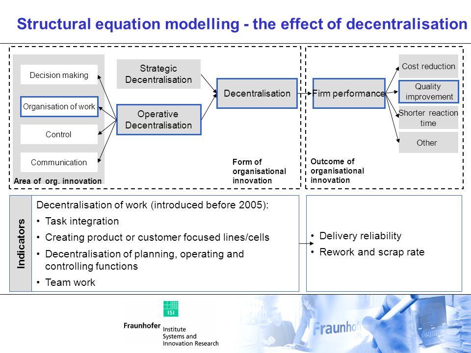 Operative Decentralisation Strategic Decentralisation Firm performance Decision making Organisation of work Control Communication Area of org. innovat