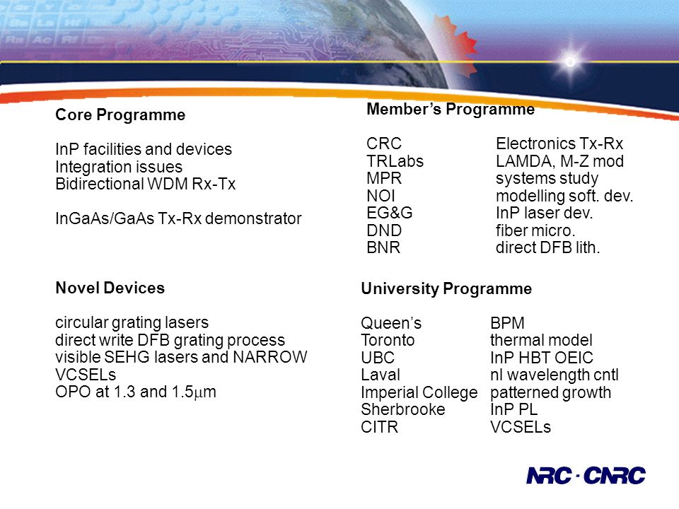 Core Programme InP facilities and devices Integration issues Bidirectional WDM Rx-Tx InGaAs/GaAs Tx-Rx demonstrator Novel Devices circular grating lasers direct write DFB grating process visible SEHG lasers and NARROW VCSELs OPO at 1.3 and 1.5 m Members Programme CRCElectronics Tx-Rx TRLabsLAMDA, M-Z mod MPRsystems study NOImodelling soft.
