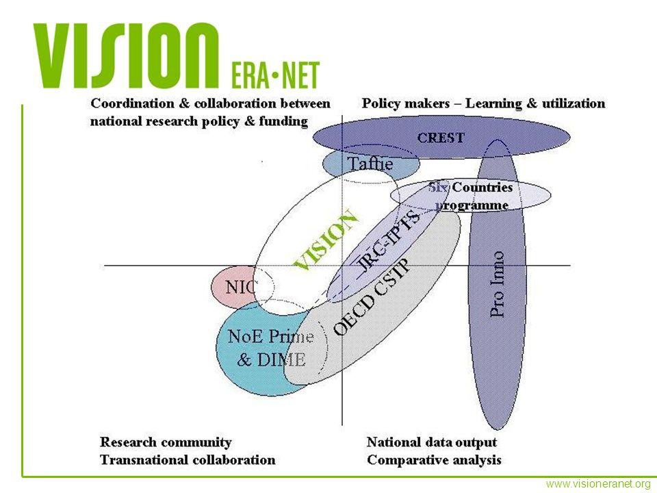 www.visioneranet.org