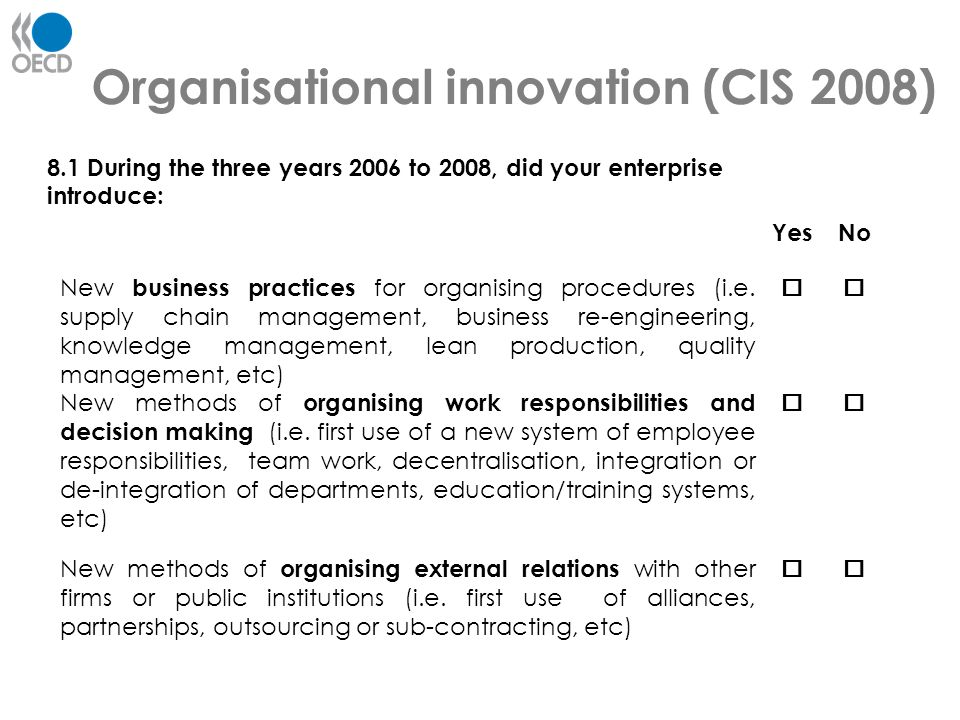 Organisational innovation (CIS 2008) YesNo New business practices for organising procedures (i.e. supply chain management, business re-engineering, kn