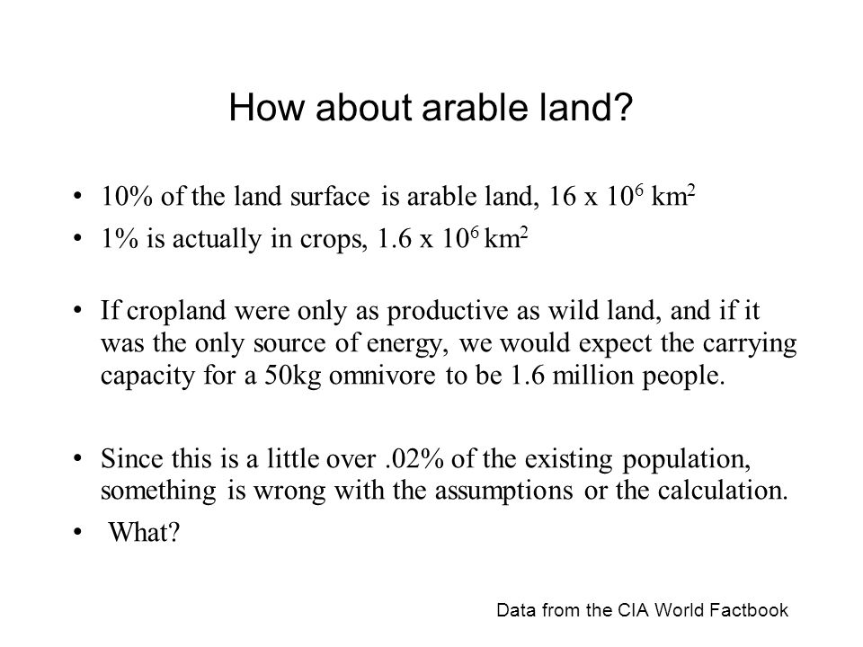 How about arable land.