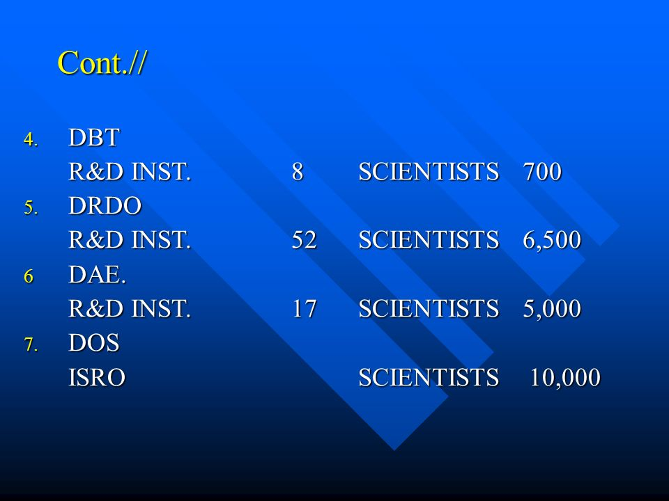 Cont.// 4. DBT R&D INST. 8SCIENTISTS DRDO R&D INST.52SCIENTISTS 6,500 6 DAE.