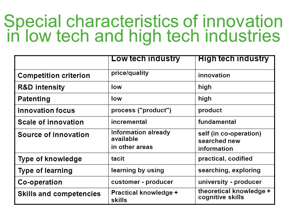 Special characteristics of innovation in low tech and high tech industries Low tech industryHigh tech industry Competition criterion price/quality inn