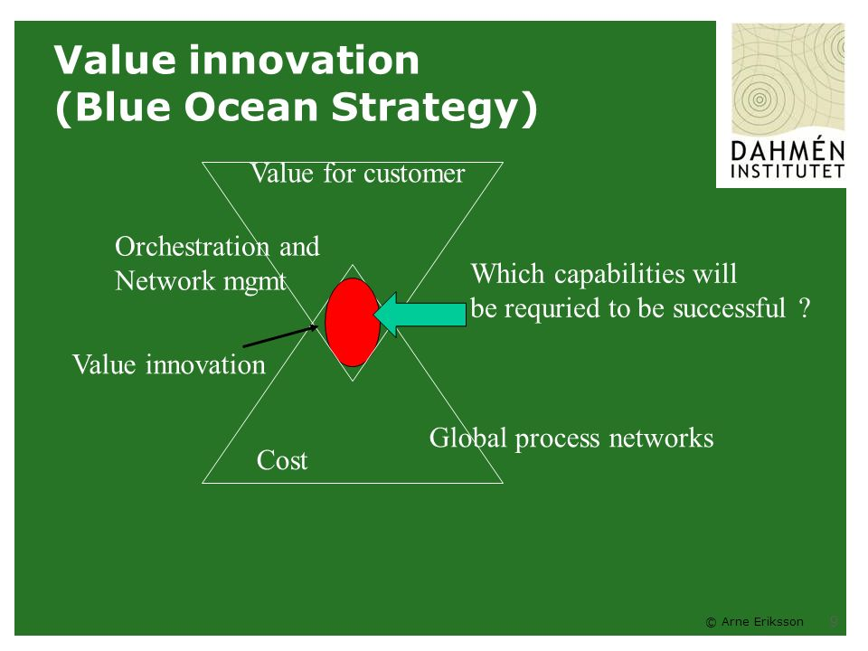 9 Value innovation (Blue Ocean Strategy) Global process networks Orchestration and Network mgmt Which capabilities will be requried to be successful .