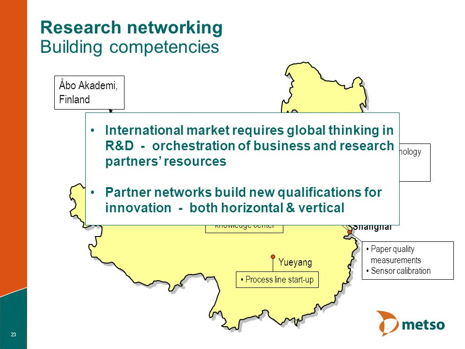 23 Research networking Building competencies Yueyang Beijing Shanghai Paper quality measurements Sensor calibration Process line start-up Wet end chemistry knowledge center Paper technology knowhow Pilot facility Åbo Akademi, Finland Jinan International market requires global thinking in R&D - orchestration of business and research partners resources Partner networks build new qualifications for innovation - both horizontal & vertical