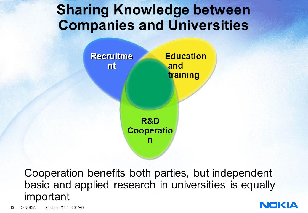 13 © NOKIA Stocholm/15.1.2001/EO Sharing Knowledge between Companies and Universities R&D Cooperatio n Recruitme nt Education and training Cooperation benefits both parties, but independent basic and applied research in universities is equally important