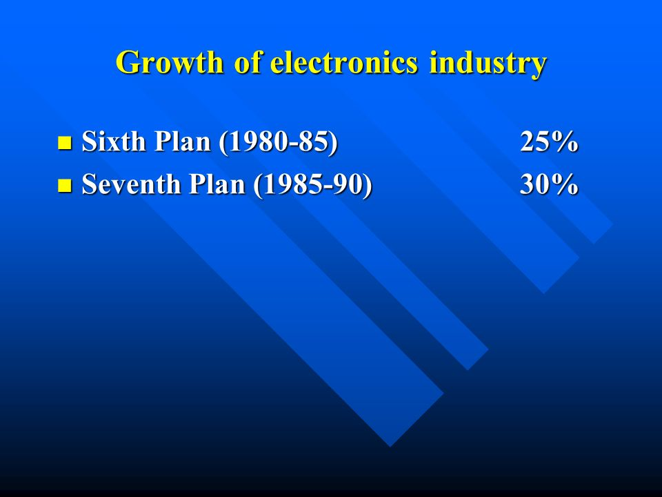 Growth of electronics industry Sixth Plan (1980-85)25% Sixth Plan (1980-85)25% Seventh Plan (1985-90)30% Seventh Plan (1985-90)30%