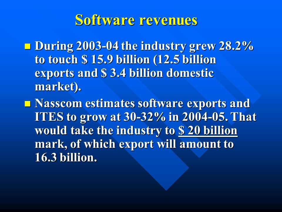 Software revenues During 2003-04 the industry grew 28.2% to touch $ 15.9 billion (12.5 billion exports and $ 3.4 billion domestic market). During 2003