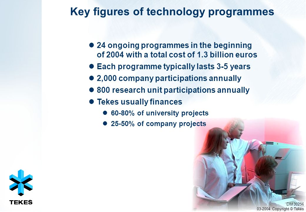 Key figures of technology programmes 24 ongoing programmes in the beginning of 2004 with a total cost of 1.3 billion euros Each programme typically lasts 3-5 years 2,000 company participations annually 800 research unit participations annually Tekes usually finances 60-80% of university projects 25-50% of company projects DM 30256 03-2004 Copyright © Tekes