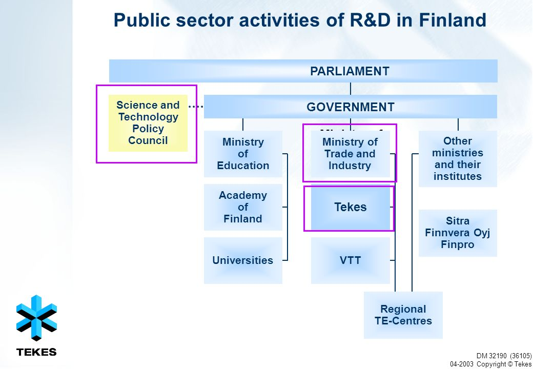Excellence in R&D ensures a strong national knowledge base Excellent R&D increases in Finland with more companies and research organisations participating.