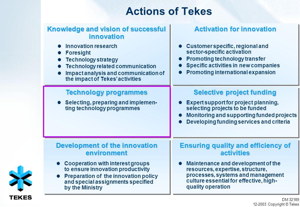 Tekes activities of internationalisation of R&D National level Tekes-level Technology programme level Project level
