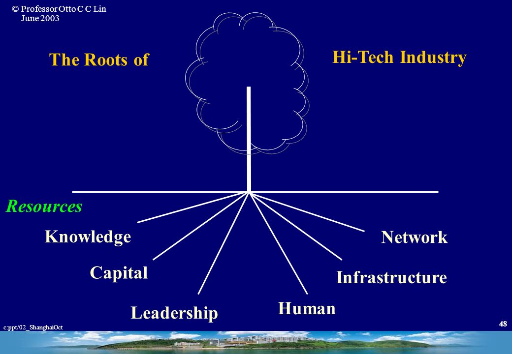 © Professor Otto C C Lin June 2003 c:ppt/02_ShanghaiOct 47 The Features of the Silicon Valley Habitat Knowledge intensity High quality and mobile work