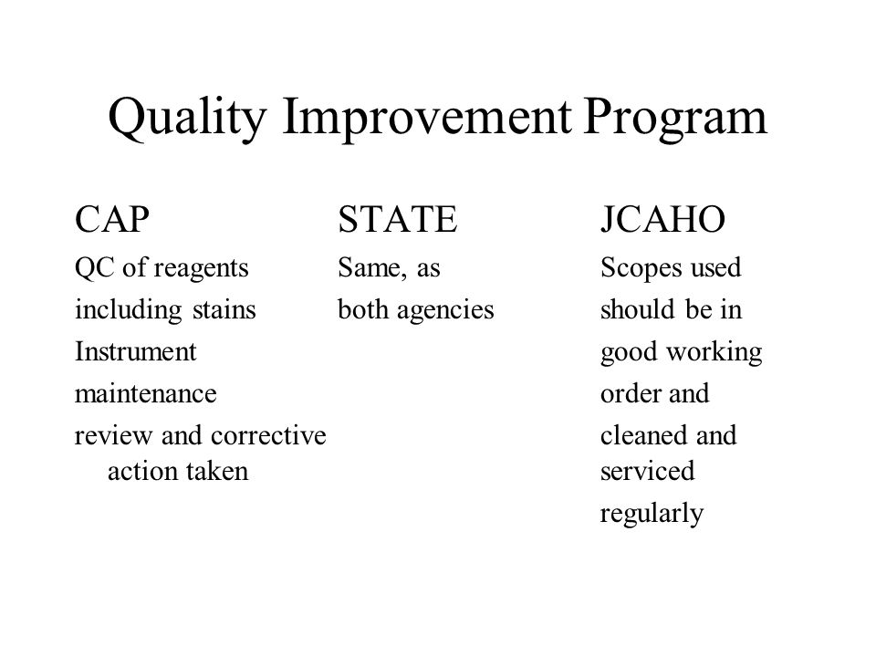 Quality Improvement Program CAPSTATEJCAHO QC of reagentsSame, asScopes used including stainsboth agenciesshould be in Instrument good working maintena