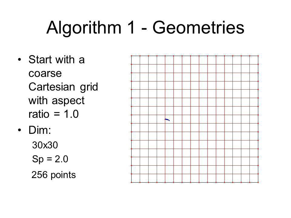 Algorithm 1 - Geometries Start with a coarse Cartesian grid with aspect ratio = 1.0 Dim: 30x30 Sp = 2.0 256 points