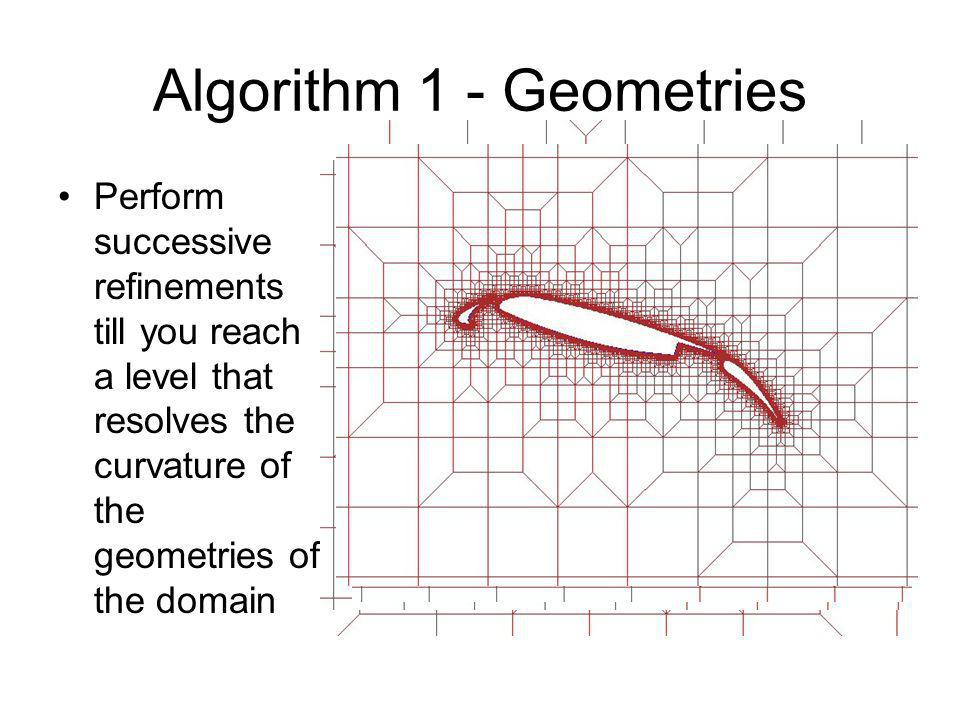 Algorithm 1 - Geometries Perform successive refinements till you reach a level that resolves the curvature of the geometries of the domain