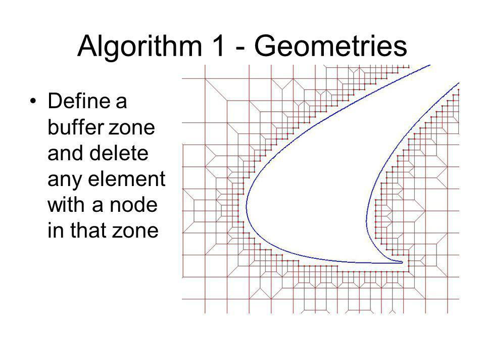 Algorithm 1 - Geometries Define a buffer zone and delete any element with a node in that zone