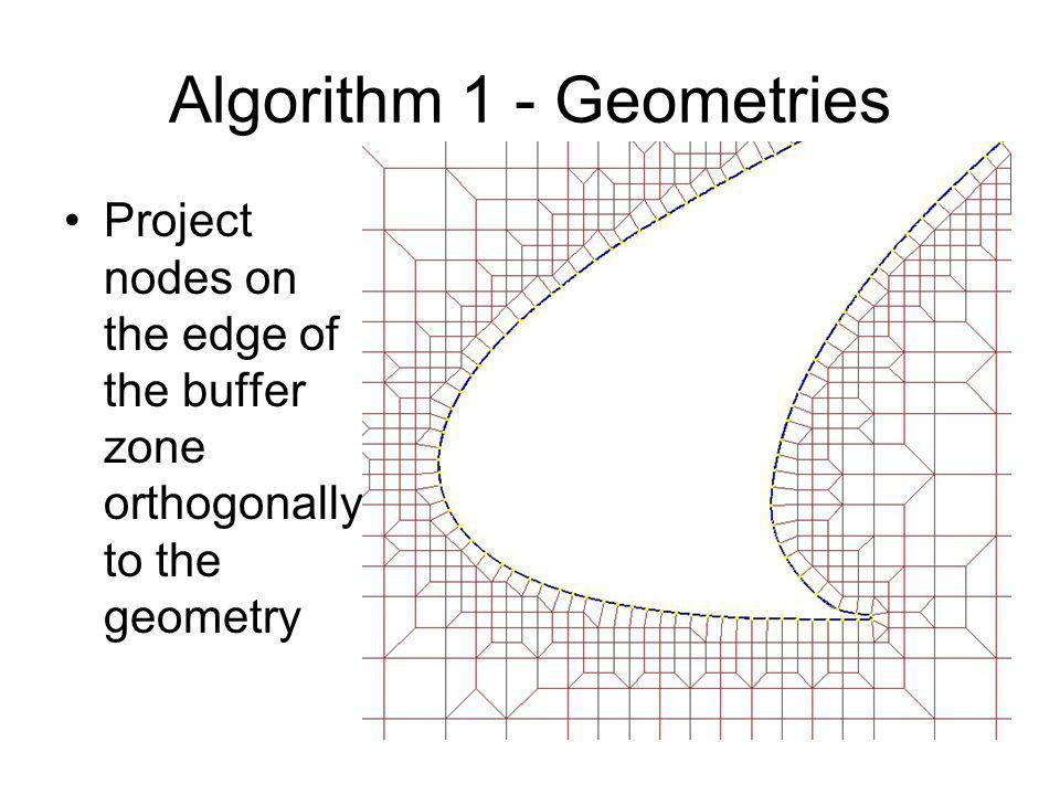 Algorithm 1 - Geometries Project nodes on the edge of the buffer zone orthogonally to the geometry