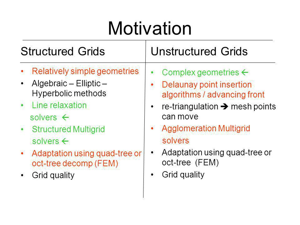 Motivation Structured Grids Relatively simple geometries Algebraic – Elliptic – Hyperbolic methods Line relaxation solvers Structured Multigrid solver
