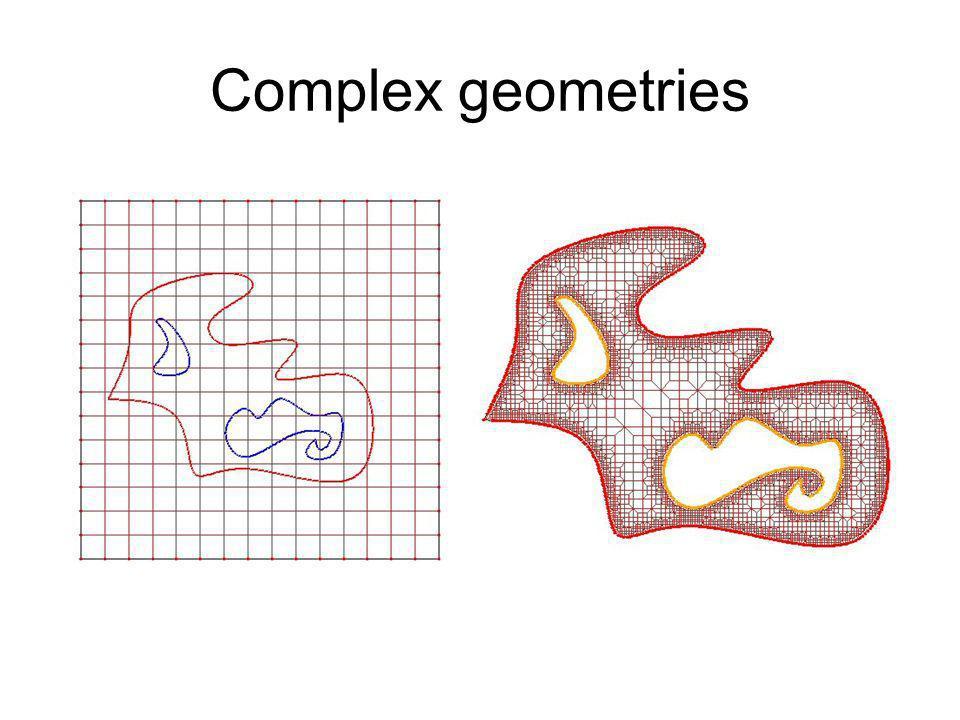 Complex geometries