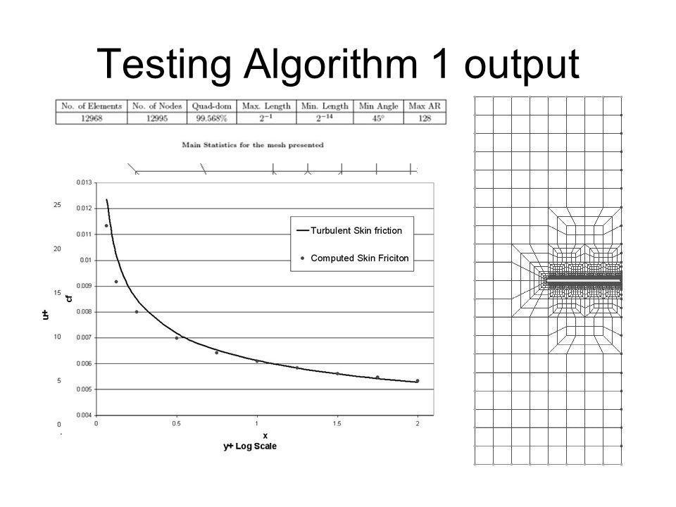 Testing Algorithm 1 output