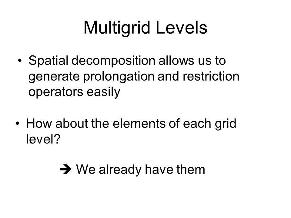 Multigrid Levels Spatial decomposition allows us to generate prolongation and restriction operators easily How about the elements of each grid level?