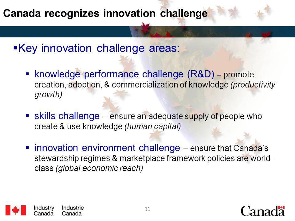 11 Key innovation challenge areas: knowledge performance challenge (R&D) – promote creation, adoption, & commercialization of knowledge (productivity growth) skills challenge – ensure an adequate supply of people who create & use knowledge (human capital) innovation environment challenge – ensure that Canadas stewardship regimes & marketplace framework policies are world- class (global economic reach) Canada recognizes innovation challenge