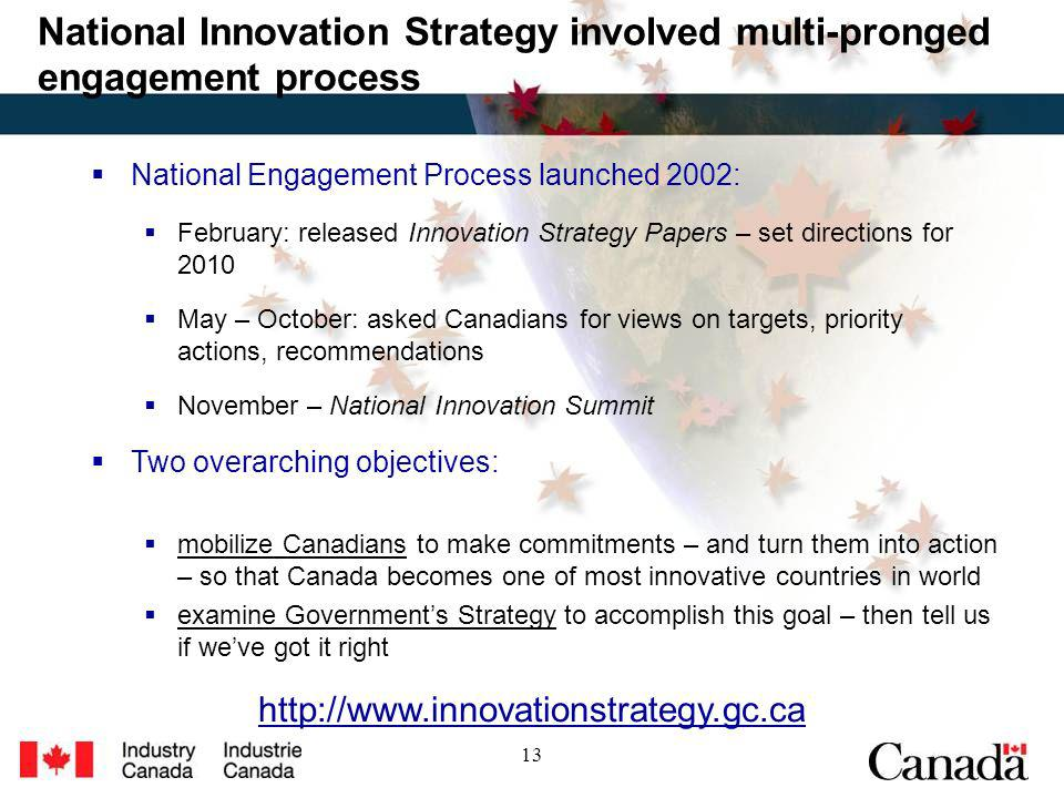 13 National Innovation Strategy involved multi-pronged engagement process National Engagement Process launched 2002: February: released Innovation Strategy Papers – set directions for 2010 May – October: asked Canadians for views on targets, priority actions, recommendations November – National Innovation Summit Two overarching objectives: mobilize Canadians to make commitments – and turn them into action – so that Canada becomes one of most innovative countries in world examine Governments Strategy to accomplish this goal – then tell us if weve got it right http://www.innovationstrategy.gc.ca