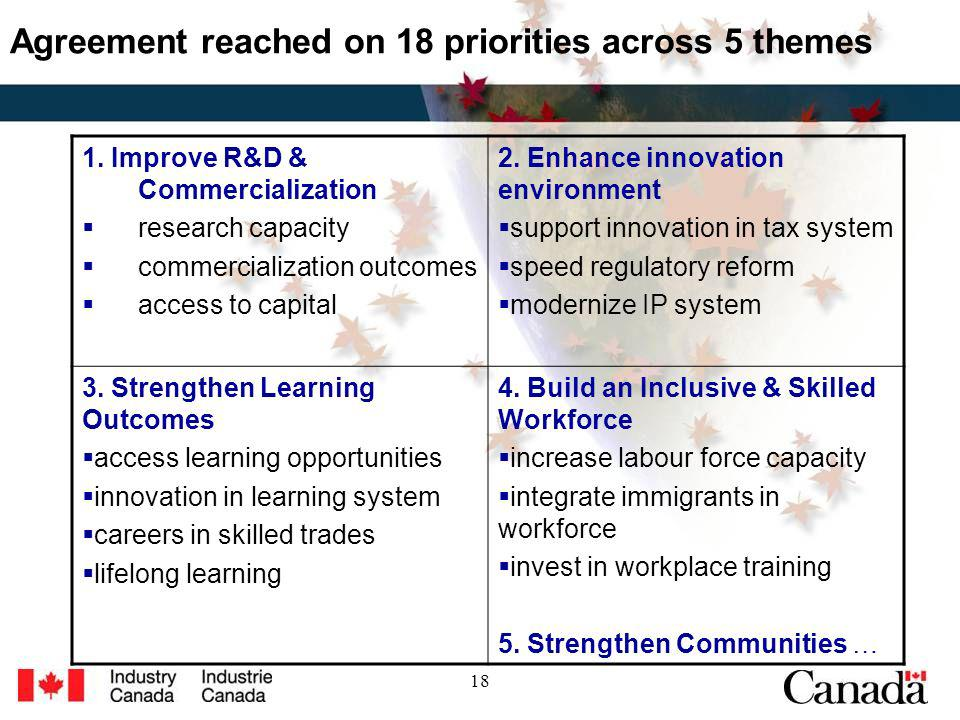18 Agreement reached on 18 priorities across 5 themes 1.