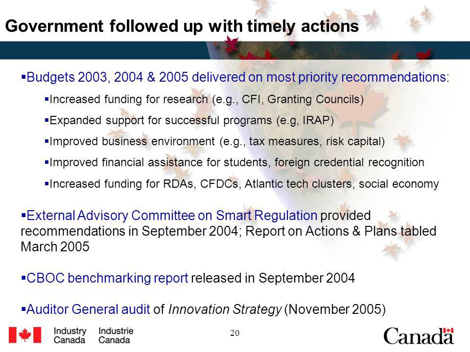 20 Government followed up with timely actions Budgets 2003, 2004 & 2005 delivered on most priority recommendations: Increased funding for research (e.g., CFI, Granting Councils) Expanded support for successful programs (e.g, IRAP) Improved business environment (e.g., tax measures, risk capital) Improved financial assistance for students, foreign credential recognition Increased funding for RDAs, CFDCs, Atlantic tech clusters, social economy External Advisory Committee on Smart Regulation provided recommendations in September 2004; Report on Actions & Plans tabled March 2005 CBOC benchmarking report released in September 2004 Auditor General audit of Innovation Strategy (November 2005)