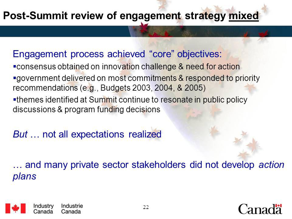 22 Post-Summit review of engagement strategy mixed Engagement process achieved core objectives: consensus obtained on innovation challenge & need for action government delivered on most commitments & responded to priority recommendations (e.g., Budgets 2003, 2004, & 2005) themes identified at Summit continue to resonate in public policy discussions & program funding decisions But … not all expectations realized … and many private sector stakeholders did not develop action plans