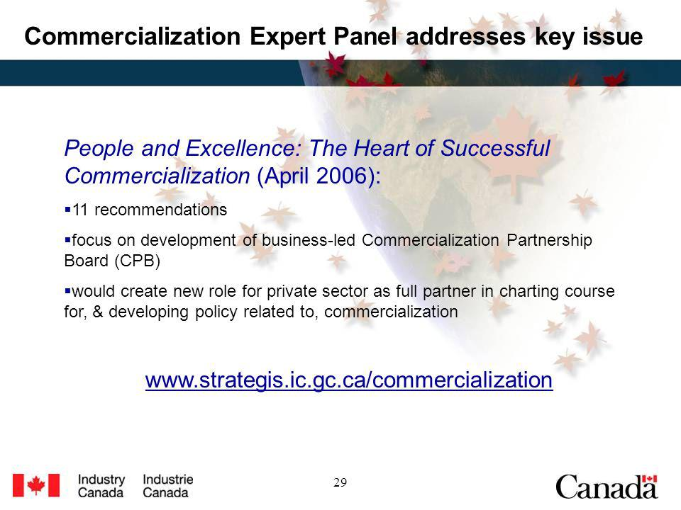 29 Commercialization Expert Panel addresses key issue People and Excellence: The Heart of Successful Commercialization (April 2006): 11 recommendations focus on development of business-led Commercialization Partnership Board (CPB) would create new role for private sector as full partner in charting course for, & developing policy related to, commercialization www.strategis.ic.gc.ca/commercialization