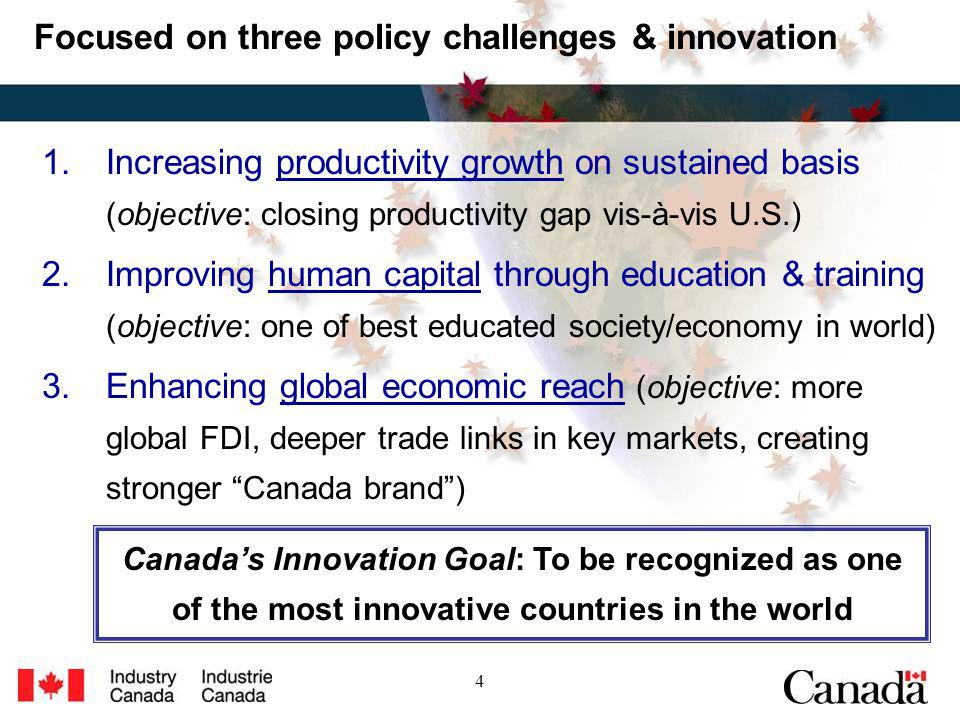 4 Focused on three policy challenges & innovation 1.Increasing productivity growth on sustained basis (objective: closing productivity gap vis-à-vis U.S.) 2.Improving human capital through education & training (objective: one of best educated society/economy in world) 3.Enhancing global economic reach (objective: more global FDI, deeper trade links in key markets, creating stronger Canada brand) Canadas Innovation Goal: To be recognized as one of the most innovative countries in the world