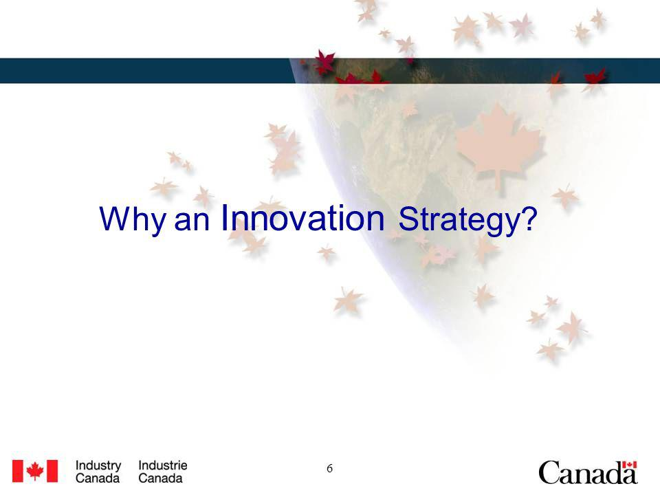 6 Why an Innovation Strategy