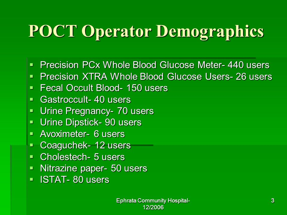 Ephrata Community Hospital- 12/2006 3 POCT Operator Demographics Precision PCx Whole Blood Glucose Meter- 440 users Precision PCx Whole Blood Glucose Meter- 440 users Precision XTRA Whole Blood Glucose Users- 26 users Precision XTRA Whole Blood Glucose Users- 26 users Fecal Occult Blood- 150 users Fecal Occult Blood- 150 users Gastroccult- 40 users Gastroccult- 40 users Urine Pregnancy- 70 users Urine Pregnancy- 70 users Urine Dipstick- 90 users Urine Dipstick- 90 users Avoximeter- 6 users Avoximeter- 6 users Coaguchek- 12 users Coaguchek- 12 users Cholestech- 5 users Cholestech- 5 users Nitrazine paper- 50 users Nitrazine paper- 50 users ISTAT- 80 users ISTAT- 80 users