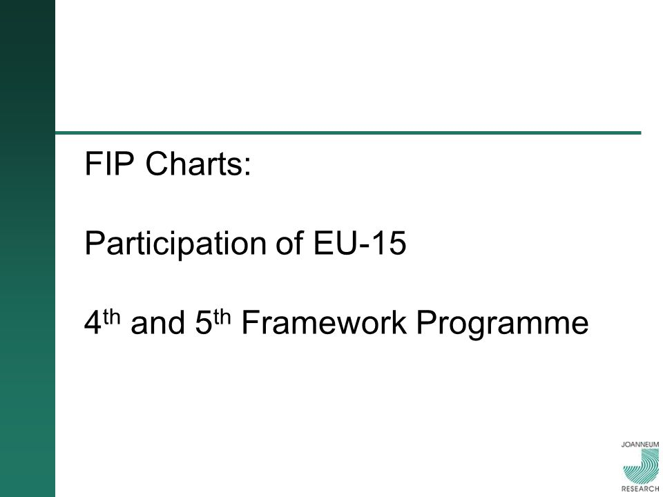 FIP Charts: Participation of EU-15 4 th and 5 th Framework Programme