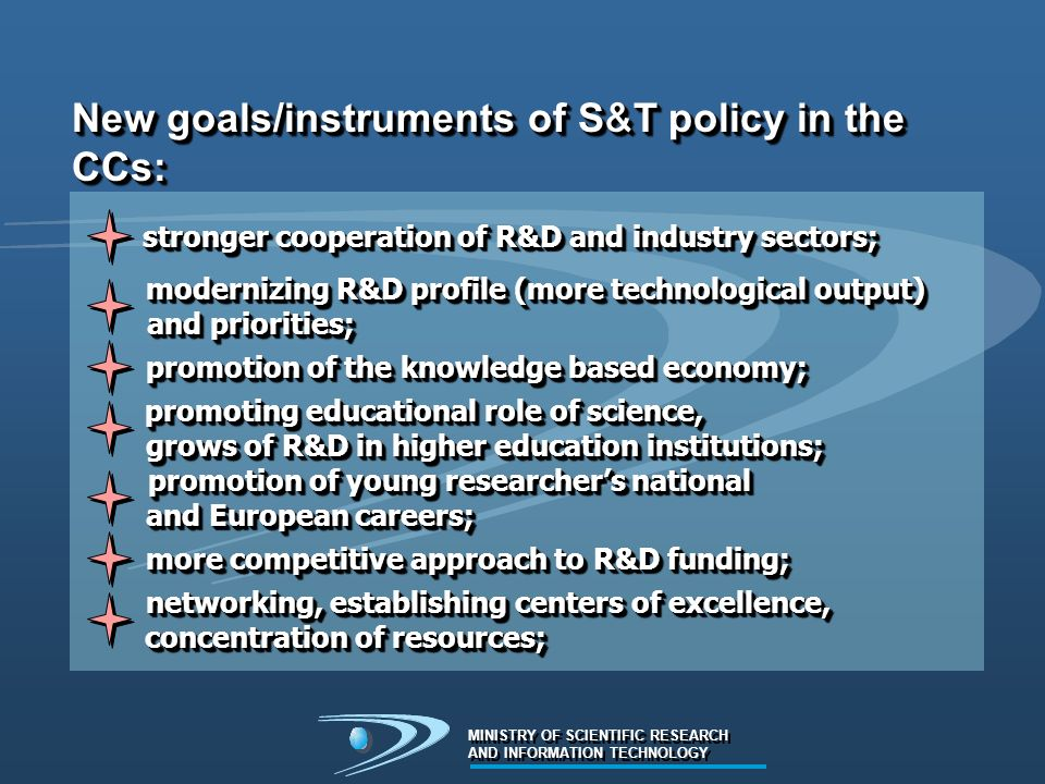 MINISTRY OF SCIENTIFIC RESEARCH AND INFORMATION TECHNOLOGY MINISTRY OF SCIENTIFIC RESEARCH AND INFORMATION TECHNOLOGY New goals/instruments of S&T policy in the CCs: stronger cooperation of R&D and industry sectors; stronger cooperation of R&D and industry sectors; modernizing R&D profile (more technological output) modernizing R&D profile (more technological output) and priorities; and priorities; modernizing R&D profile (more technological output) modernizing R&D profile (more technological output) and priorities; and priorities; promotion of the knowledge based economy; promotion of the knowledge based economy; promoting educational role of science, promoting educational role of science, grows of R&D in higher education institutions; grows of R&D in higher education institutions; promoting educational role of science, promoting educational role of science, grows of R&D in higher education institutions; grows of R&D in higher education institutions; promotion of young researchers national promotion of young researchers national and European careers; and European careers; promotion of young researchers national promotion of young researchers national and European careers; and European careers; more competitive approach to R&D funding; more competitive approach to R&D funding; networking, establishing centers of excellence, networking, establishing centers of excellence, concentration of resources; concentration of resources; networking, establishing centers of excellence, networking, establishing centers of excellence, concentration of resources; concentration of resources;