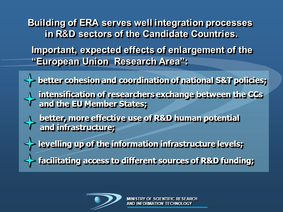 MINISTRY OF SCIENTIFIC RESEARCH AND INFORMATION TECHNOLOGY MINISTRY OF SCIENTIFIC RESEARCH AND INFORMATION TECHNOLOGY Building of ERA serves well integration processes in R&D sectors of the Candidate Countries.