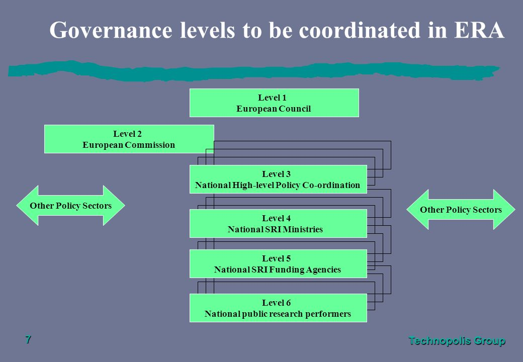 Technopolis Group 7 Governance levels to be coordinated in ERA Level 1 European Council Level 2 European Commission Level 3 National High-level Policy