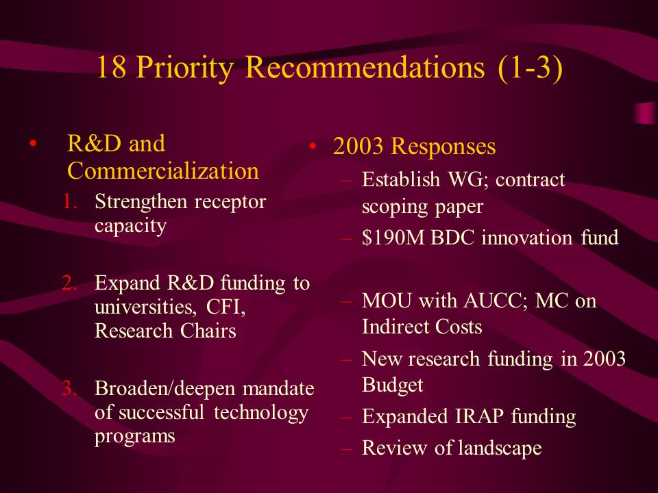 18 Priority Recommendations (1-3) R&D and Commercialization 1.Strengthen receptor capacity 2.Expand R&D funding to universities, CFI, Research Chairs 3.Broaden/deepen mandate of successful technology programs 2003 Responses –Establish WG; contract scoping paper –$190M BDC innovation fund –MOU with AUCC; MC on Indirect Costs –New research funding in 2003 Budget –Expanded IRAP funding –Review of landscape