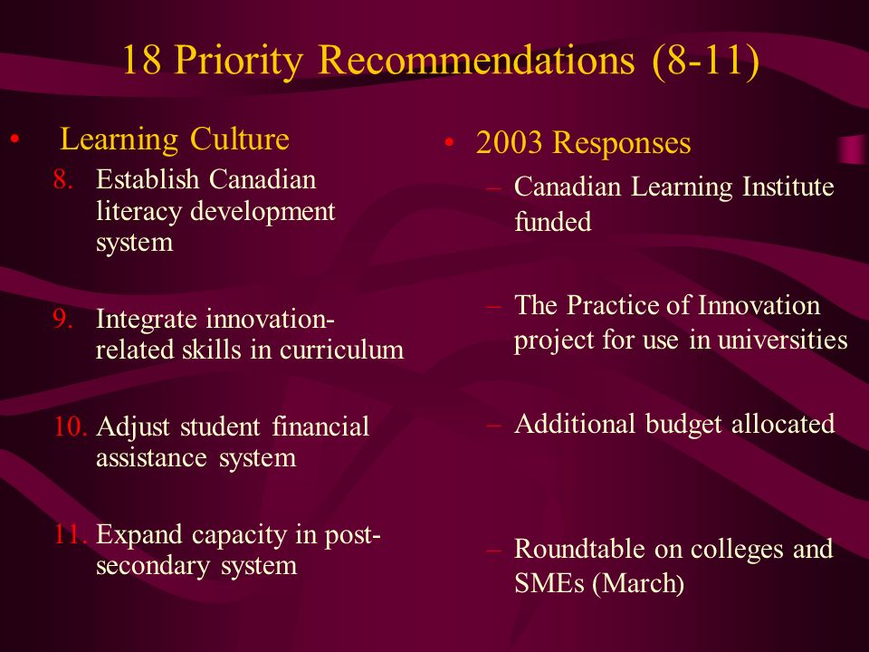 18 Priority Recommendations (8-11) Learning Culture 8.Establish Canadian literacy development system 9.Integrate innovation- related skills in curriculum 10.Adjust student financial assistance system 11.Expand capacity in post- secondary system 2003 Responses –Canadian Learning Institute funded –The Practice of Innovation project for use in universities –Additional budget allocated –Roundtable on colleges and SMEs (March )