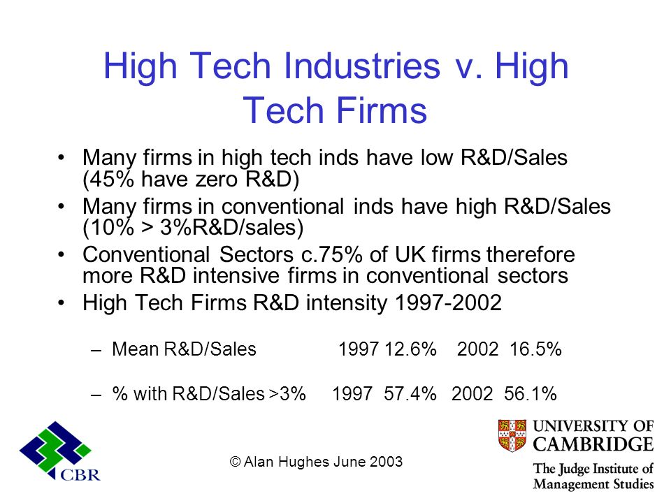 High Tech Industries v. High Tech Firms Many firms in high tech inds have low R&D/Sales (45% have zero R&D) Many firms in conventional inds have high