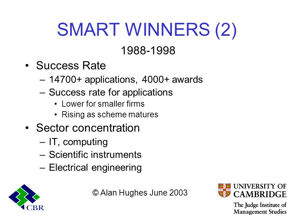 SMART WINNERS (2) 1988-1998 Success Rate –14700+ applications, 4000+ awards –Success rate for applications Lower for smaller firms Rising as scheme ma