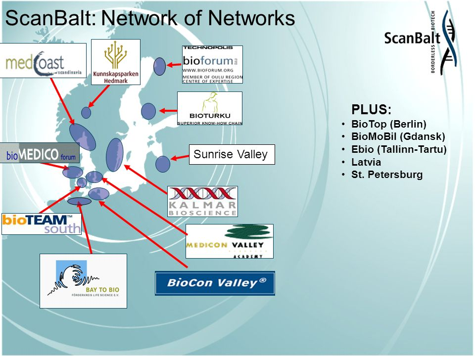 ScanBalt: Network of Networks PLUS: BioTop (Berlin) BioMoBil (Gdansk) Ebio (Tallinn-Tartu) Latvia St.