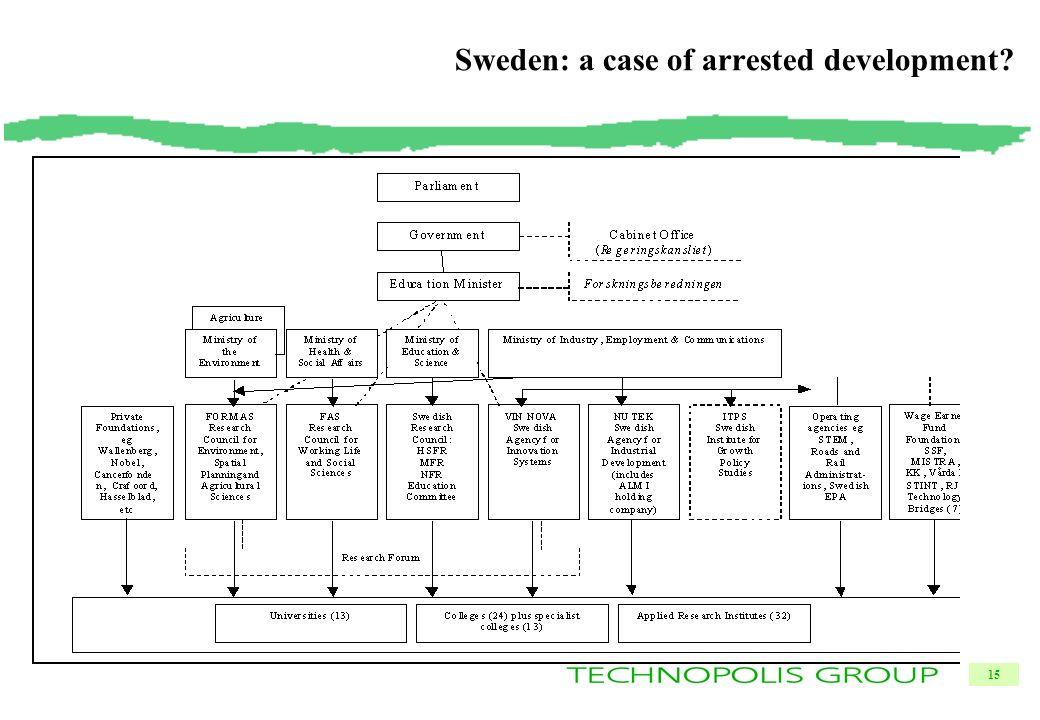 15 Sweden: a case of arrested development