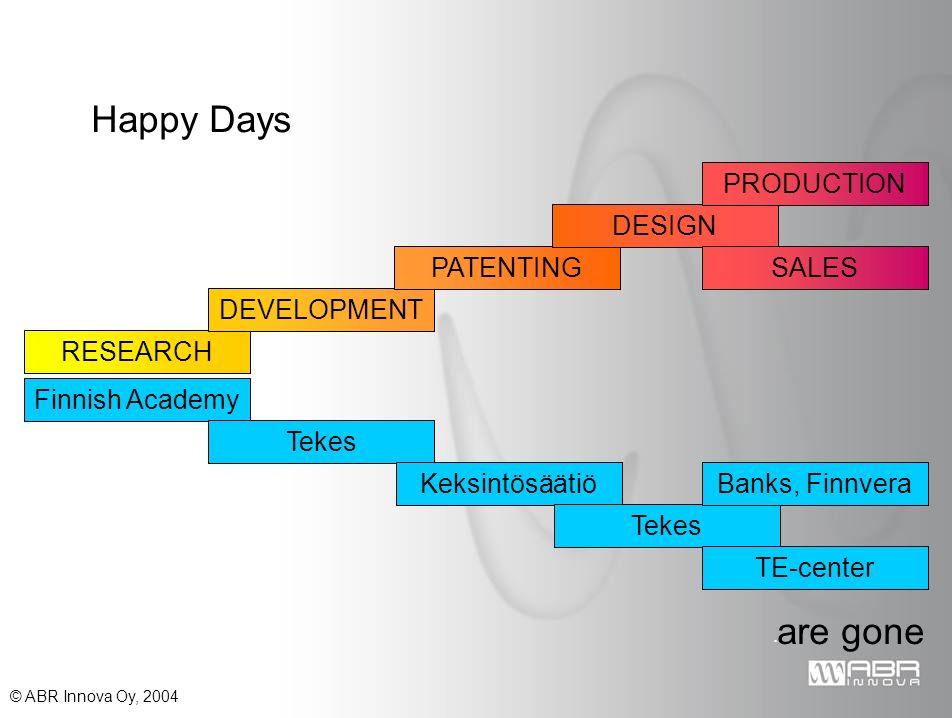 © ABR Innova Oy, 2004 RESEARCH DEVELOPMENT PATENTING DESIGN PRODUCTION Happy Days are gone Finnish Academy Tekes Keksintösäätiö SALES Tekes Banks, Finnvera TE-center