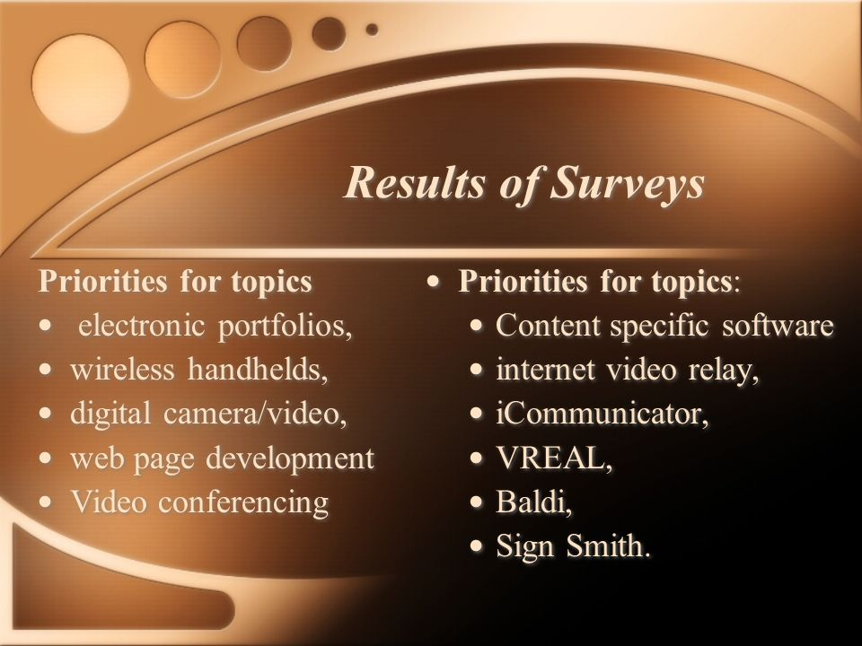 Results of Surveys Priorities for topics: Content specific software internet video relay, iCommunicator, VREAL, Baldi, Sign Smith.