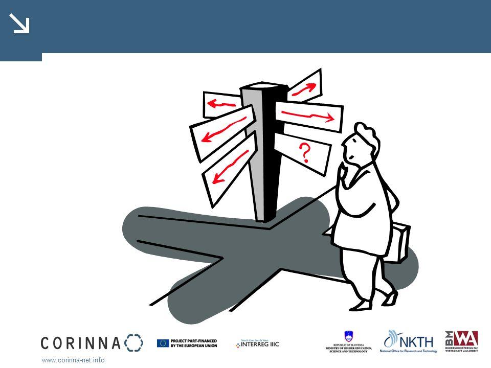 www.corinna-net.info