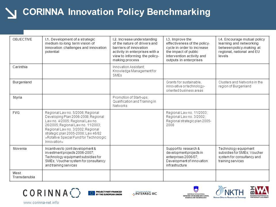 www.corinna-net.info CORINNA Innovation Policy Benchmarking OBJECTIVEI.1.