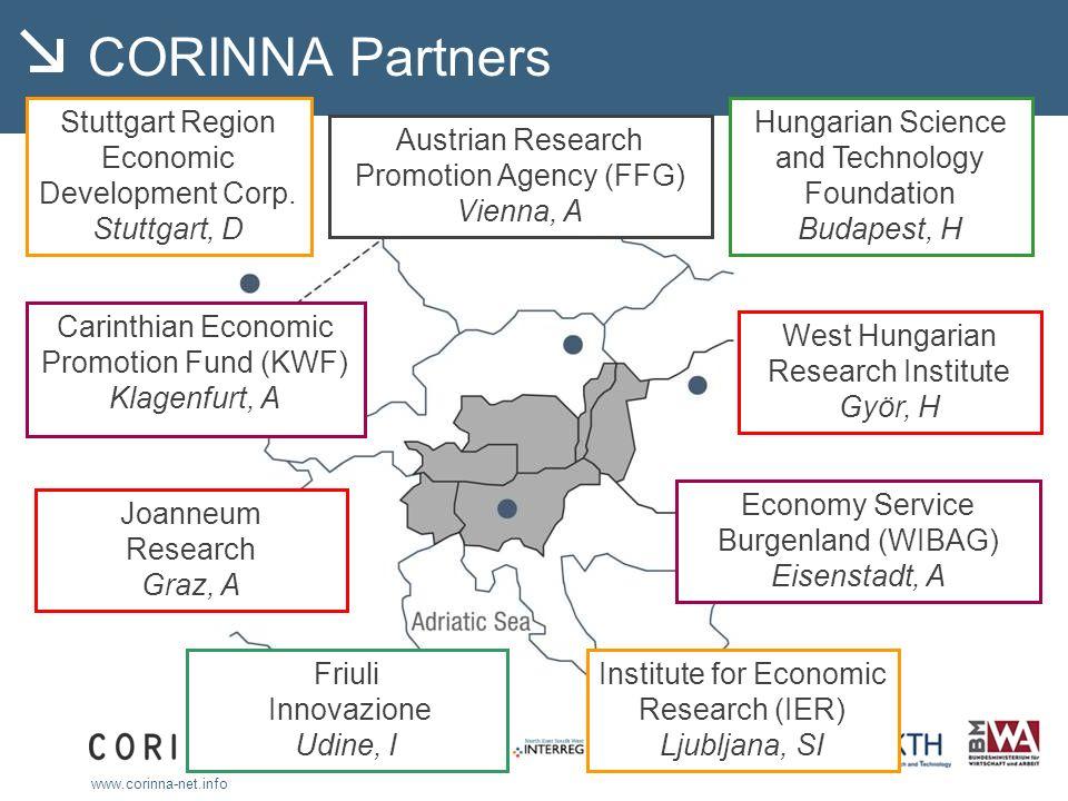 www.corinna-net.info CORINNA Partners Stuttgart Region Economic Development Corp. Stuttgart, D Carinthian Economic Promotion Fund (KWF) Klagenfurt, A